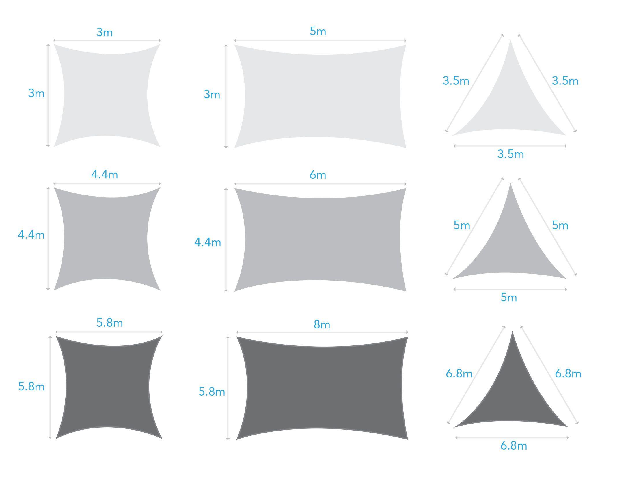 shade sails sizing chart